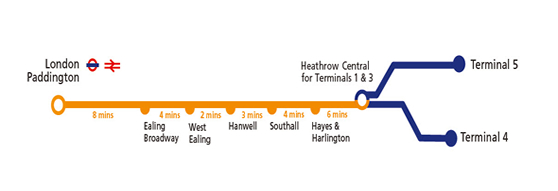 heathrow connect map