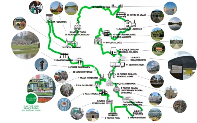 curitiba-space-mapa-linha-turismo