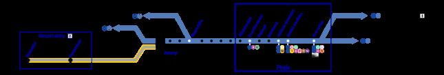 mapa orlyval