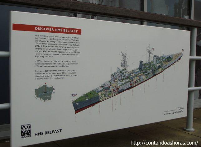 HMS Belfast, em Londres