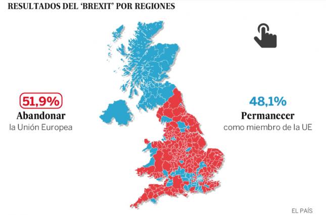 Eu, você e o Reino Unido fora da União Européia